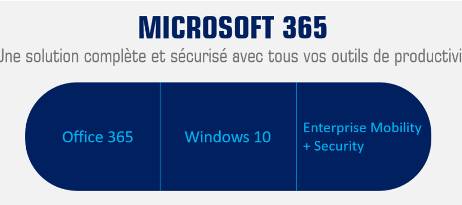 Microsoft 365 : your new set of productivity solutions